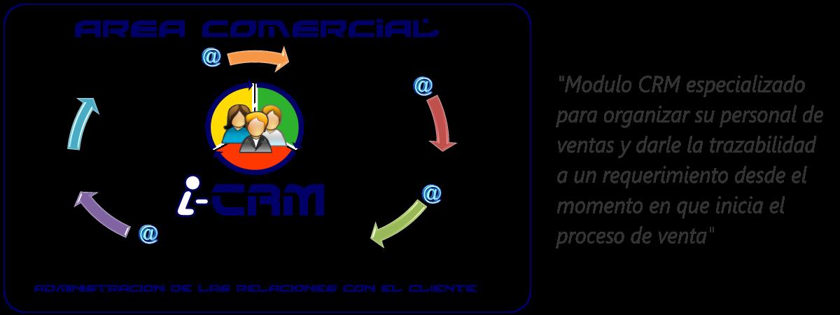 Crm Software De Gestion Empresarial Erp Software